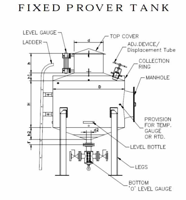 fixed-prover-tank
