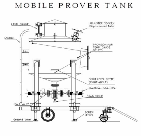mobile-prover-tank